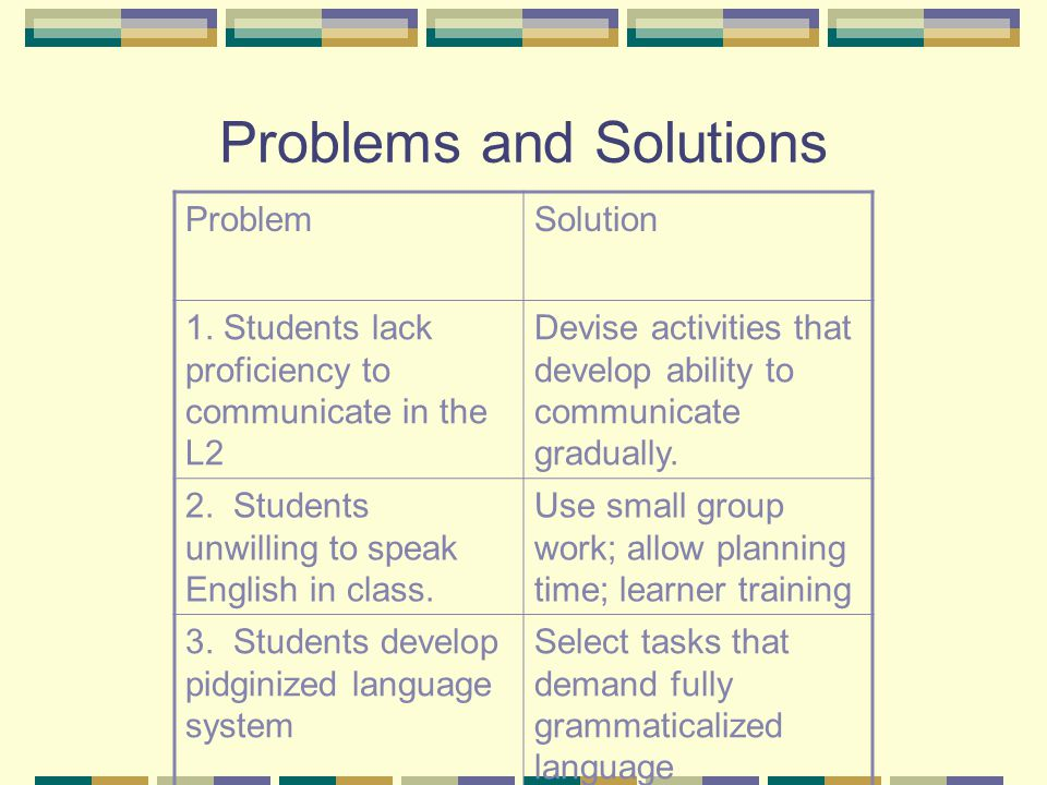 Problems and Solutions ProblemSolution 1. Students lack proficiency to communicate in the L2 Devise activities that develop ability to communicate gra