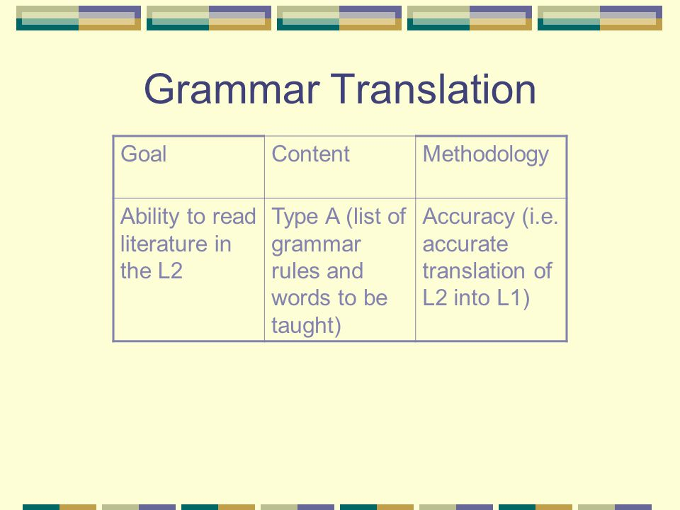 Grammar Translation GoalContentMethodology Ability to read literature in the L2 Type A (list of grammar rules and words to be taught) Accuracy (i.e. a