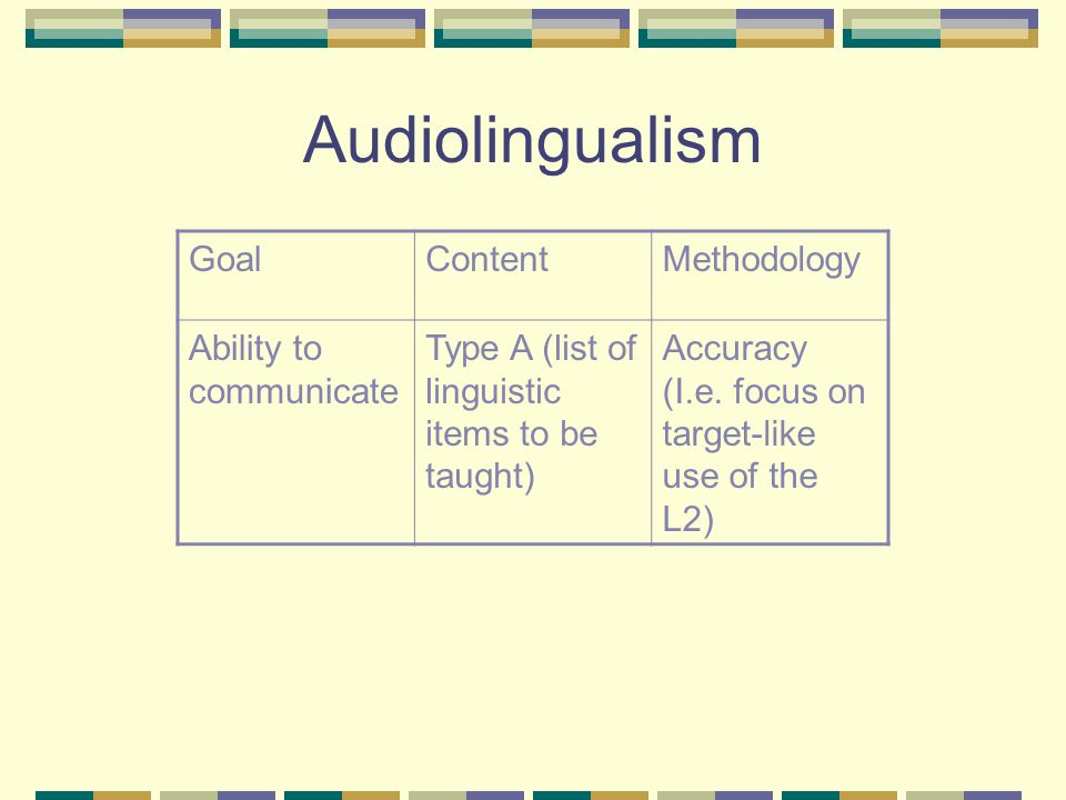 Audiolingualism GoalContentMethodology Ability to communicate Type A (list of linguistic items to be taught) Accuracy (I.e. focus on target-like use o