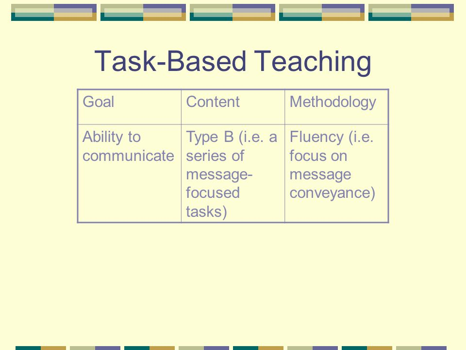 Designing a Task-Based Curriculum 1.Select task types according to general level.