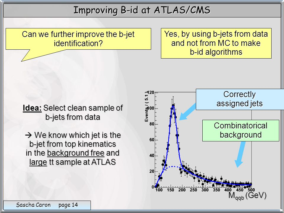 Improving B-id at ATLAS/CMS Yes, by using b-jets from data and not from MC to make b-id algorithms b-id algorithms Idea: Select clean sample of b-jets from data  We know which jet is the b-jet from top kinematics in the background free and large tt sample at ATLAS Combinatoricalbackground Correctly assigned jets Can we further improve the b-jet identification.
