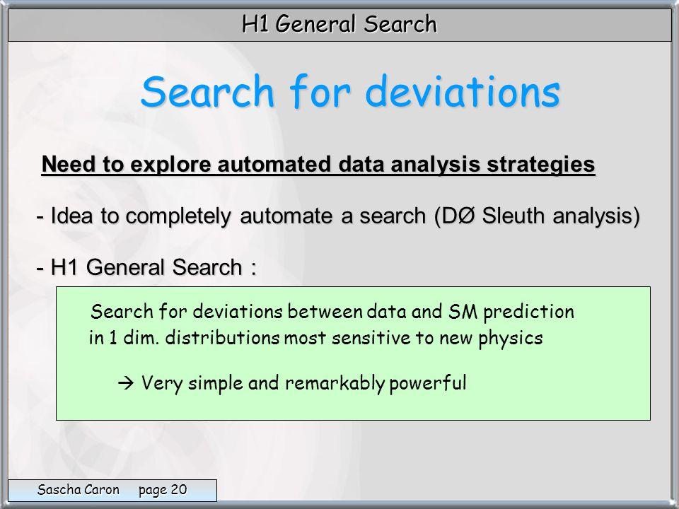 Search for deviations Search for deviations between data and SM prediction in 1 dim.