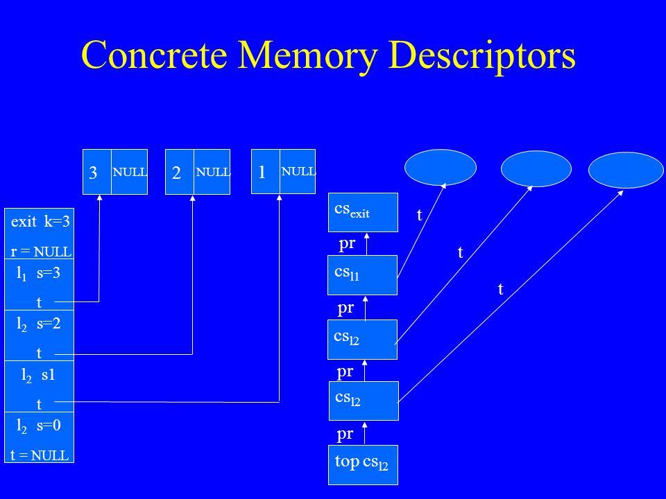 Concrete Memory Descriptors cs exit cs l1 cs l2 top cs l2 pr t t t l 1 s=3 t l 2 s=0 t = NULL l 2 s1 t l 2 s=2 t exit k=3 r = NULL 3 NULL 2 1