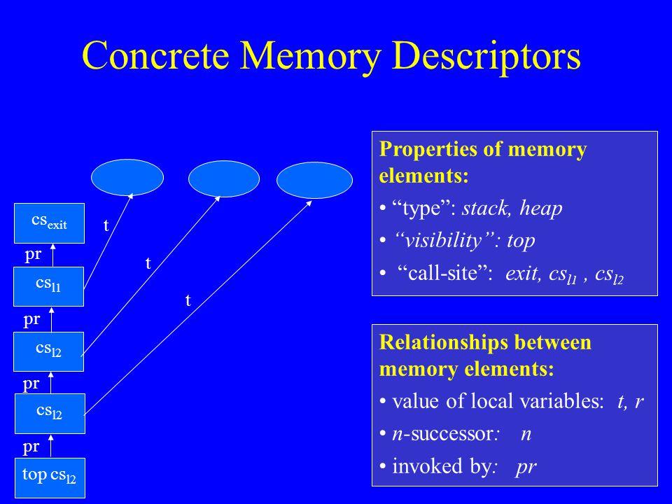 Concrete Memory Descriptors Relationships between memory elements: value of local variables: t, r n-successor: n invoked by: pr cs exit cs l1 cs l2 to