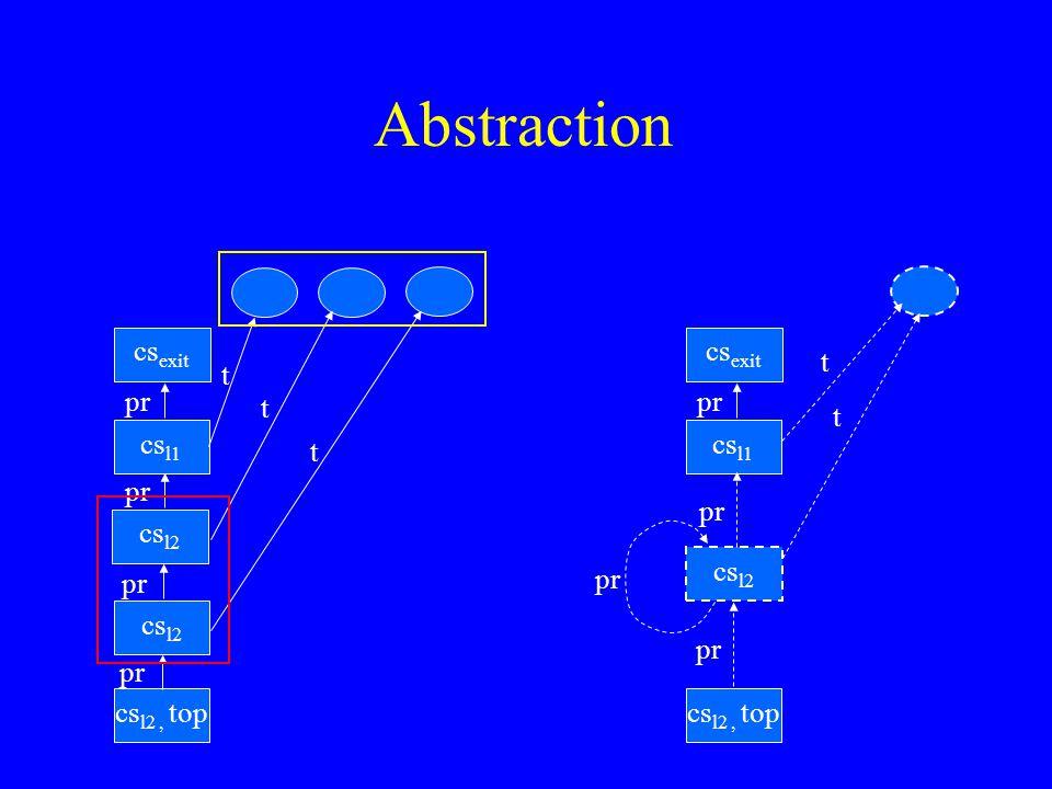 Abstraction cs exit cs l1 cs l2 cs l2, top pr t t t t t cs exit cs l1 cs l2, top pr cs l2 pr