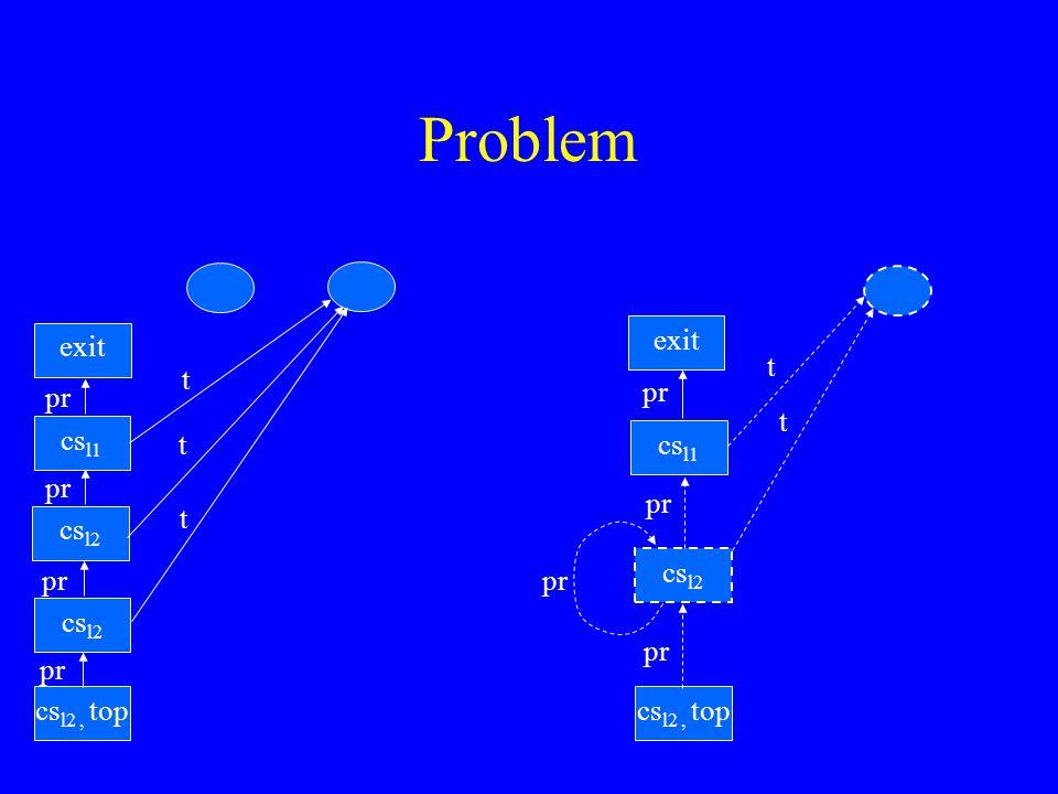 Problem cs l2, top cs l2 exit pr t cs l1 pr t exit cs l1 cs l2 cs l2, top pr t t t
