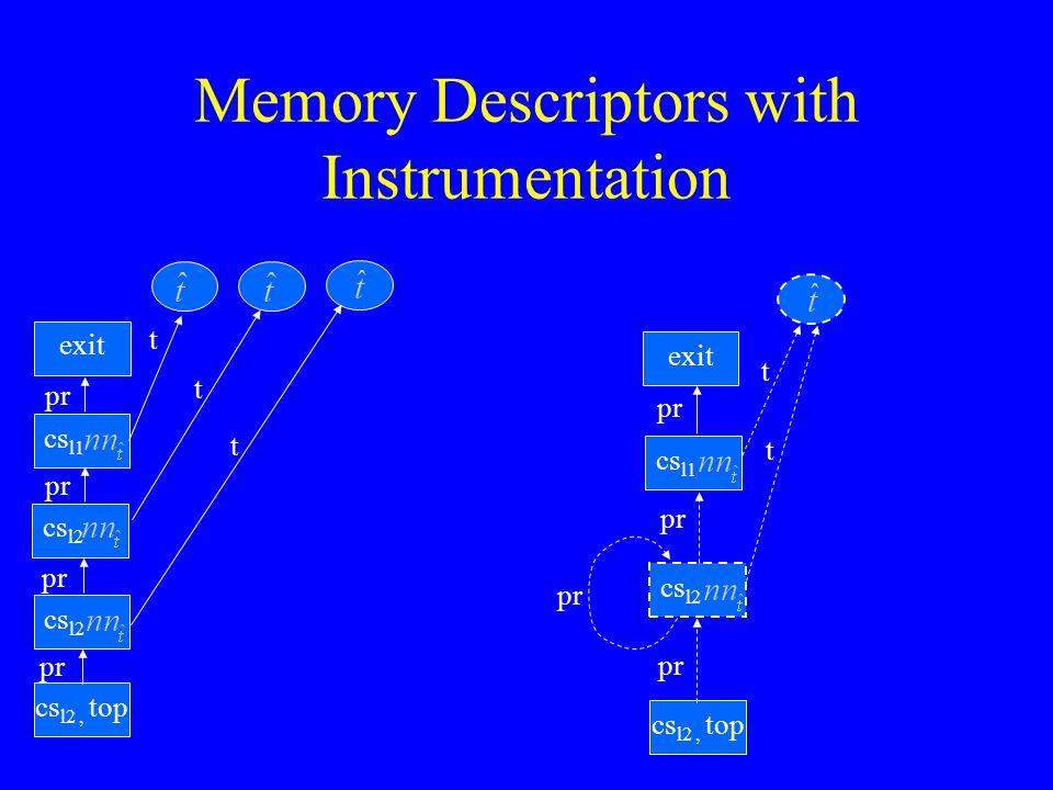 Memory Descriptors with Instrumentation exit cs l1 cs l2 cs l2, top pr t t t cs l2, top cs l2 exit pr cs l1 pr t t