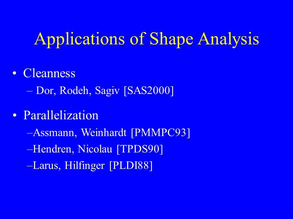 Applications of Shape Analysis Cleanness –Dor, Rodeh, Sagiv [SAS2000] Parallelization –Assmann, Weinhardt [PMMPC93] –Hendren, Nicolau [TPDS90] –Larus,