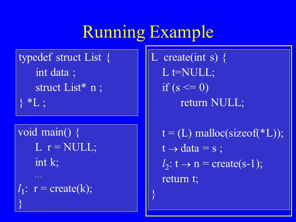 Running Example typedef struct List { int data ; struct List* n ; } *L ; L create(int s) { L t=NULL; if (s <= 0) return NULL; t = (L) malloc(sizeof(*L
