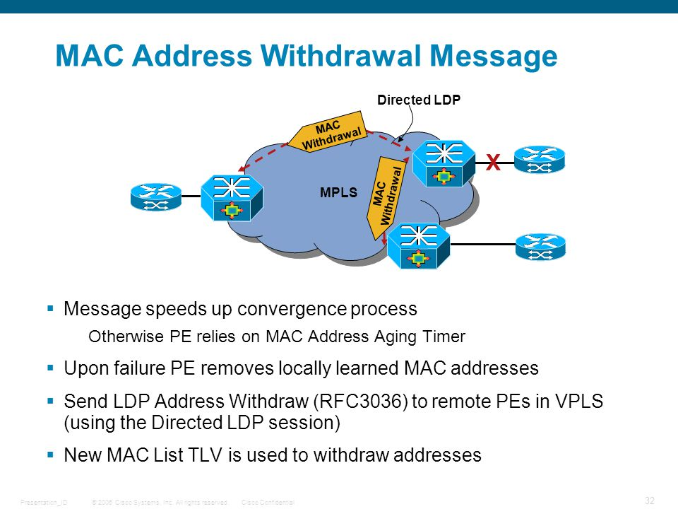 © 2006 Cisco Systems, Inc. All rights reserved.Cisco ConfidentialPresentation_ID 32 MPLS MAC Address Withdrawal Message  Message speeds up convergenc