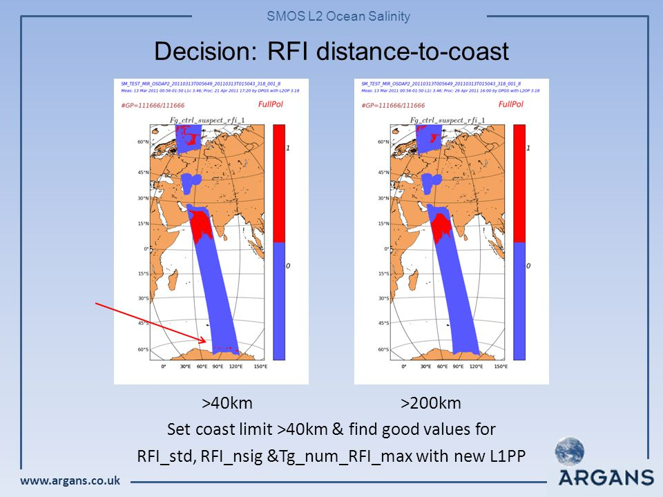 www.argans.co.uk SMOS L2 Ocean Salinity Decision: RFI distance-to-coast >40km>200km Set coast limit >40km & find good values for RFI_std, RFI_nsig &Tg_num_RFI_max with new L1PP