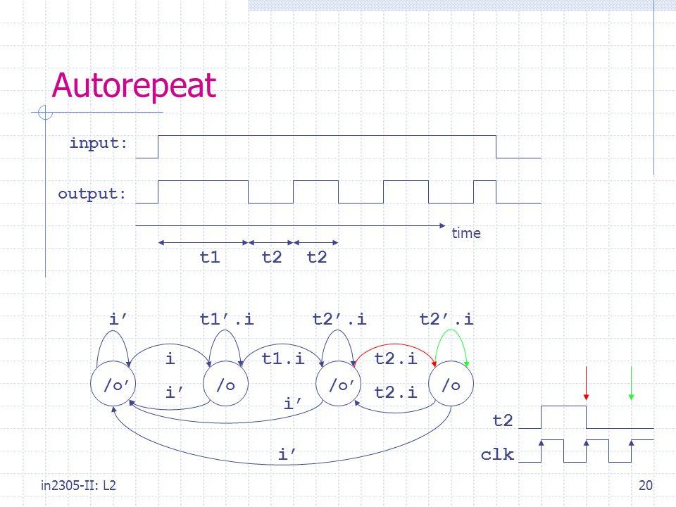 in2305-II: L220 Autorepeat input: output: time i' /o/o' i t1'.i t1.it2.i t2'.i i' t1t2 t2'.i t2.i /o i' t2 i' clk t2
