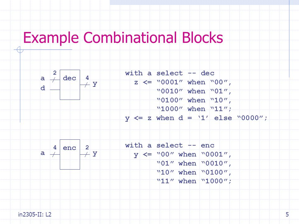 in2305-II: L25 Example Combinational Blocks with a select -- enc y <= 00 when 0001 , 01 when 0010 , 10 when 0100 , 11 when 1000 ; a d y dec 2 4 ay enc 42 with a select -- dec z <= 0001 when 00 , 0010 when 01 , 0100 when 10 , 1000 when 11 ; y <= z when d = '1' else 0000 ;
