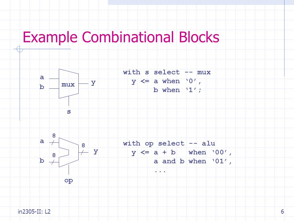 in2305-II: L26 Example Combinational Blocks a b y mux with s select -- mux y <= a when '0', b when '1'; s a b 8 8 op 8 y with op select -- alu y <= a + b when '00', a and b when '01',...