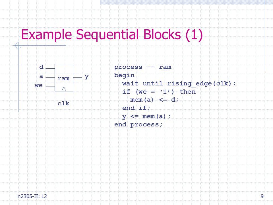 in2305-II: L29 Example Sequential Blocks (1) y ram process -- ram begin wait until rising_edge(clk); if (we = '1') then mem(a) <= d; end if; y <= mem(a); end process; clk d a we