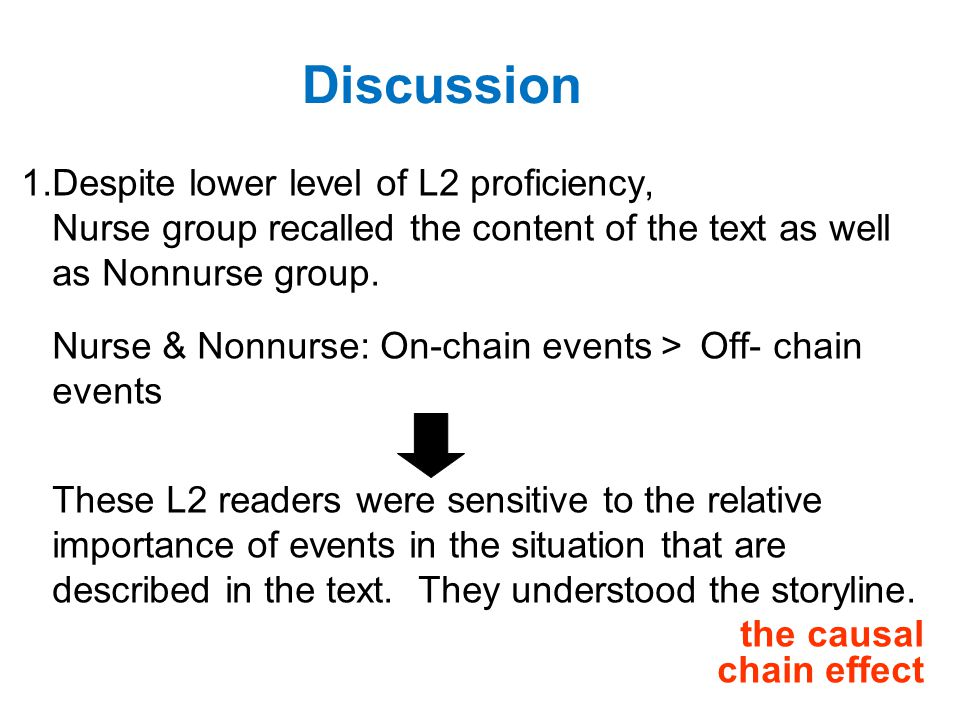 Discussion 1.Despite lower level of L2 proficiency, Nurse group recalled the content of the text as well as Nonnurse group.