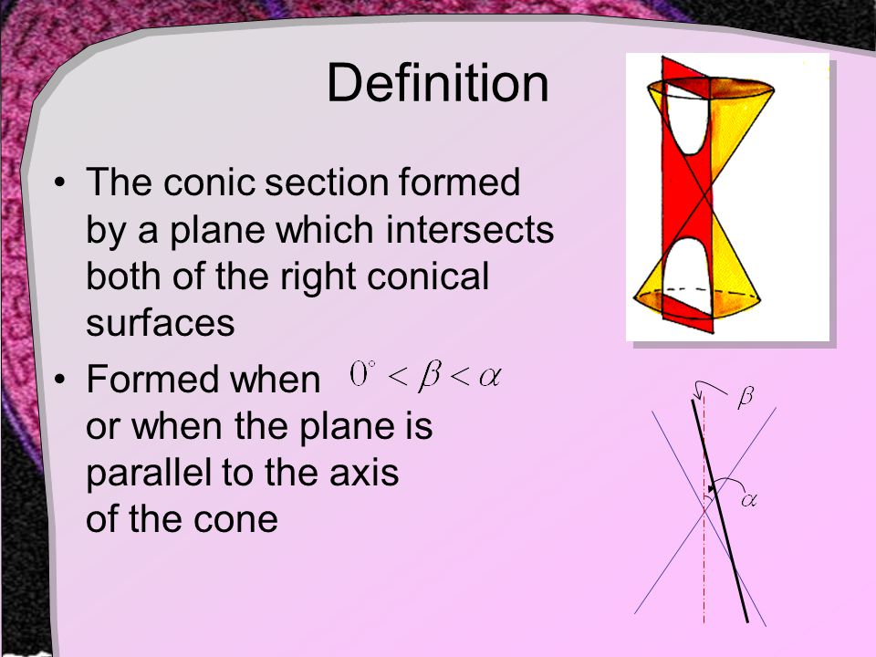 Definition The conic section formed by a plane which intersects both of the right conical surfaces Formed when or when the plane is parallel to the axis of the cone