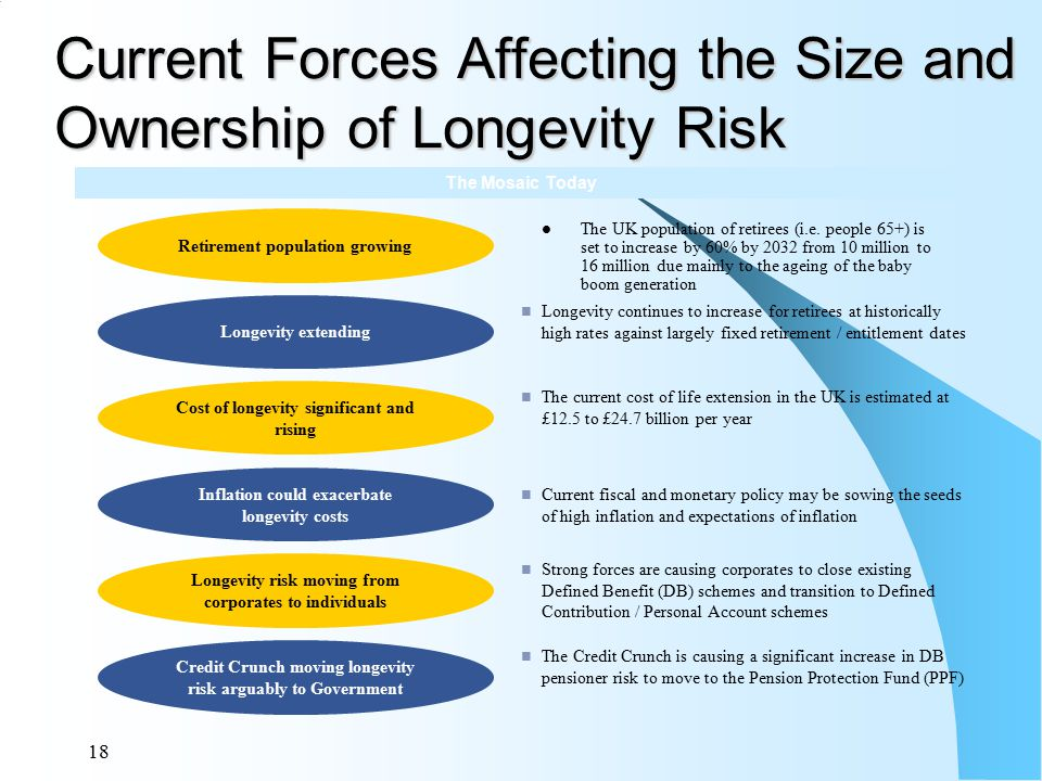 17 Survivor Products: Managing longevity risk & mortality improvements
