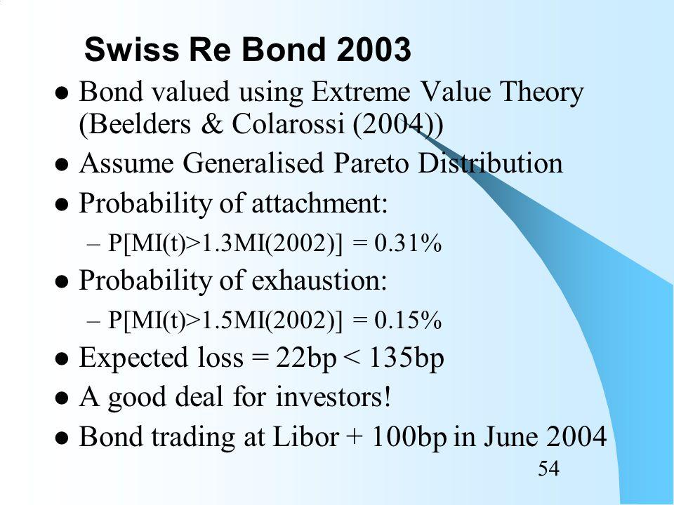 53 Swiss Re Bond 2003