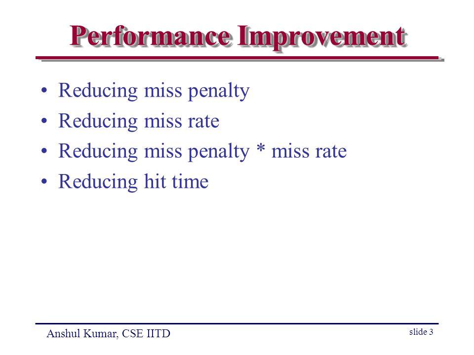 Anshul Kumar, CSE IITD slide 34 SW Prefetch Example – contd.