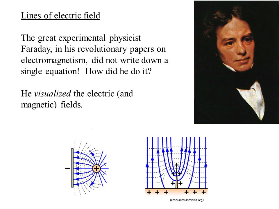 Lines of electric field The great experimental physicist Faraday, in his revolutionary papers on electromagnetism, did not write down a single equation.