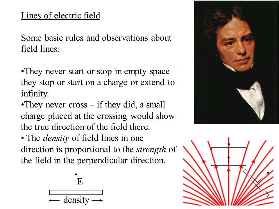 Lines of electric field Some basic rules and observations about field lines: They never start or stop in empty space – they stop or start on a charge or extend to infinity.