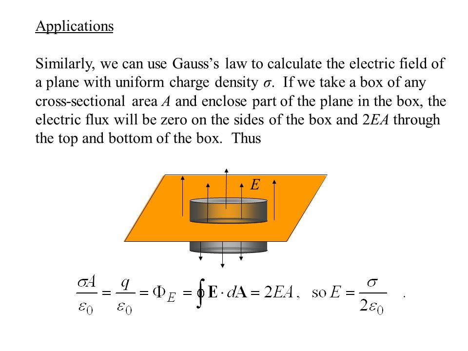 Applications Similarly, we can use Gauss's law to calculate the electric field of a plane with uniform charge density σ.