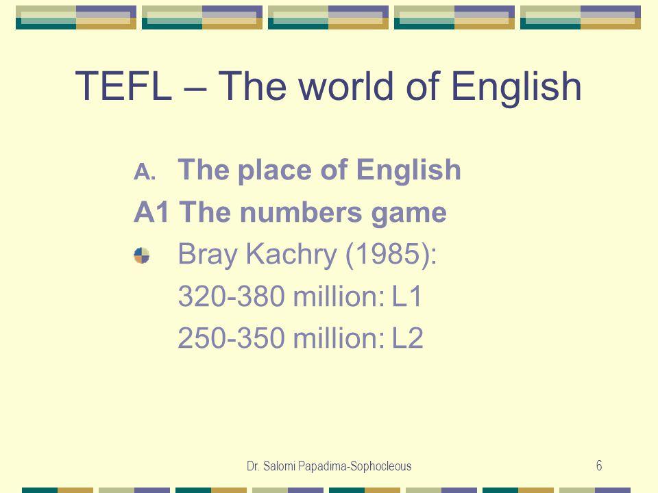 Dr. Salomi Papadima-Sophocleous6 TEFL – The world of English A.