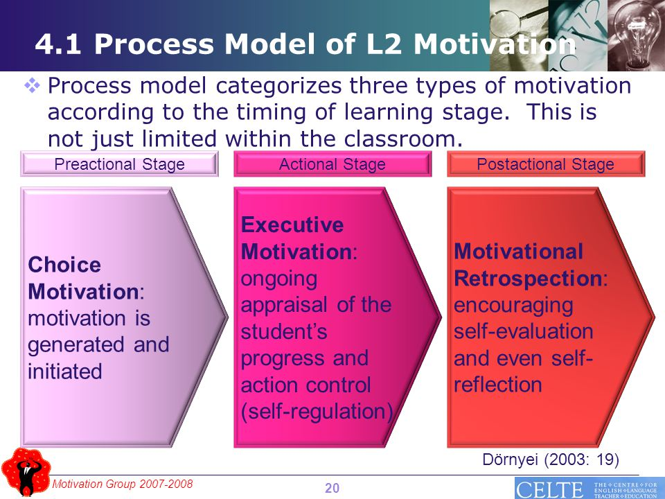 Motivation Group 2007-2008 4.1 Process Model of L2 Motivation  Process model categorizes three types of motivation according to the timing of learning stage.