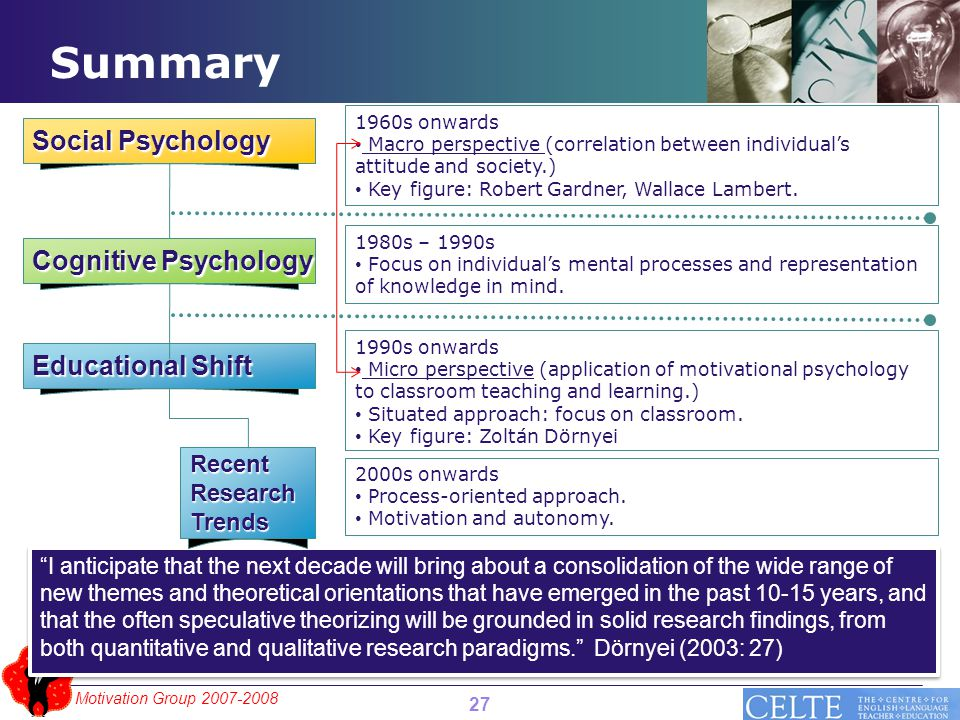 Motivation Group 2007-2008 Summary Social Psychology Cognitive Psychology Educational Shift 1960s onwards Macro perspective (correlation between individual's attitude and society.) Key figure: Robert Gardner, Wallace Lambert.