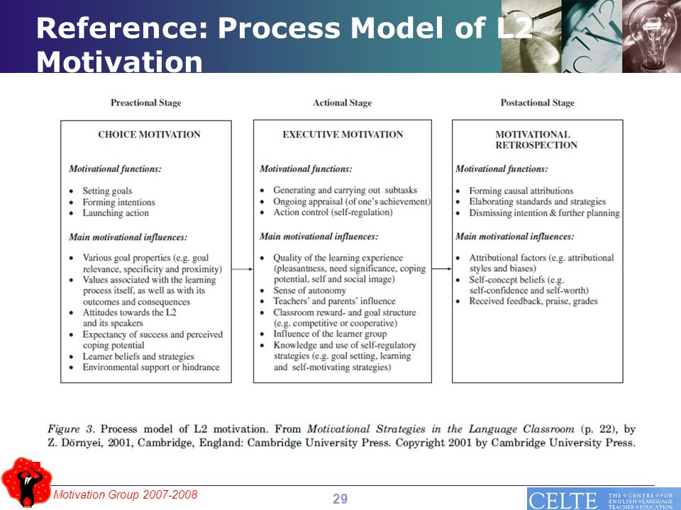 Reference: Process Model of L2 Motivation 29