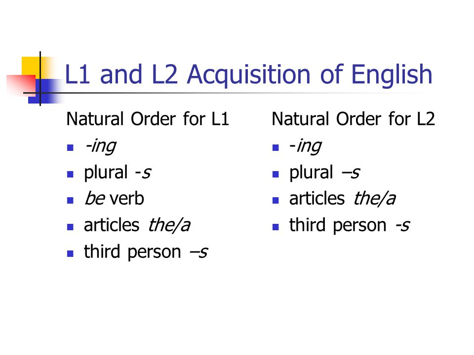 L1 and L2 Acquisition of English Natural Order for L1 -ing plural -s be verb articles the/a third person –s Natural Order for L2 -ing plural –s articles the/a third person -s