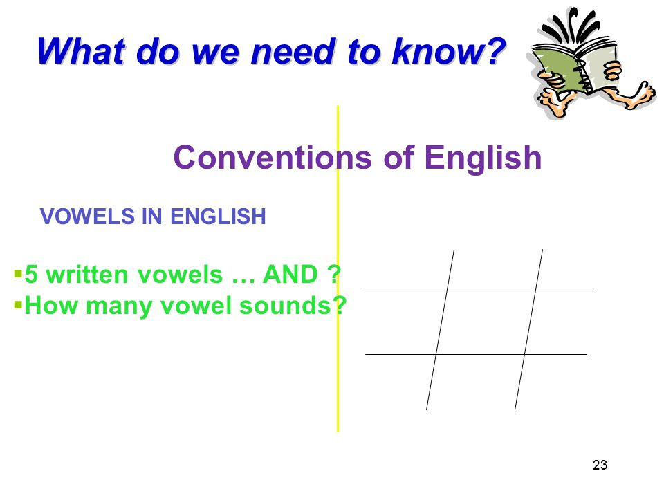 23 Conventions of English VOWELS IN ENGLISH  5 written vowels … AND .