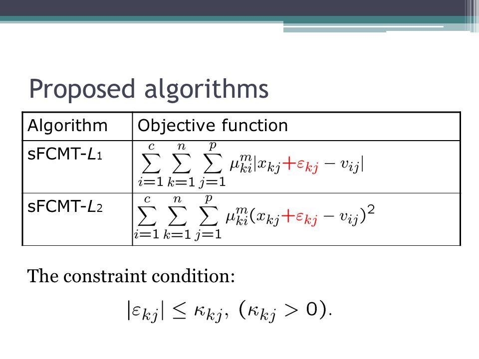 Proposed algorithms AlgorithmObjective function sFCMT-L 1 sFCMT-L 2 The constraint condition: