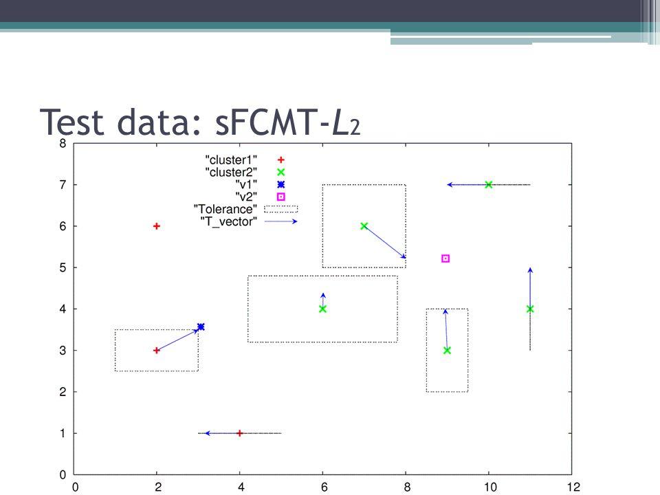 Test data: sFCMT-L 2