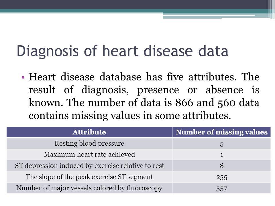 Diagnosis of heart disease data Heart disease database has five attributes.