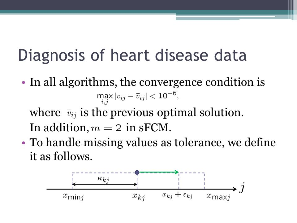 Diagnosis of heart disease data In all algorithms, the convergence condition is where is the previous optimal solution.