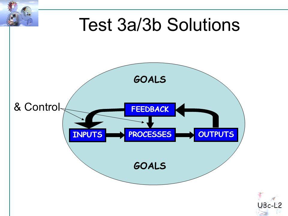 Test 3a/3b Solutions U3c-L2 INPUTS PROCESSESOUTPUTS GOALS FEEDBACK & Control