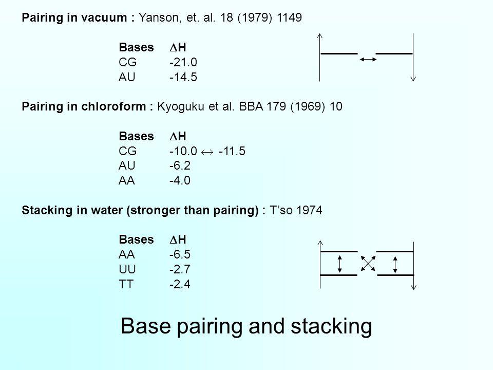Pairing in vacuum : Yanson, et. al.