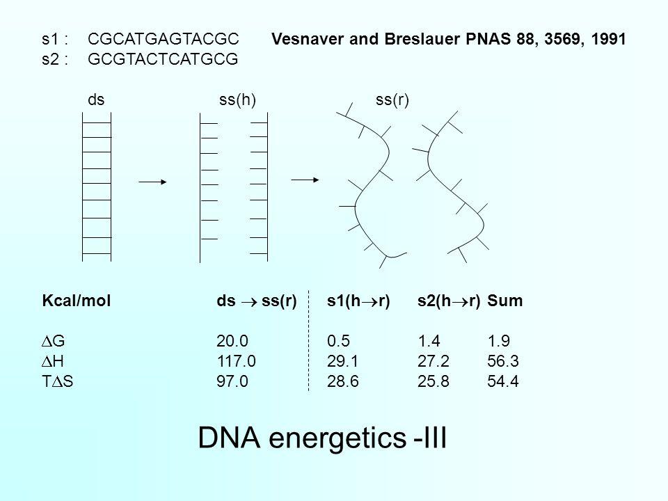 DNA energetics -III s1 :CGCATGAGTACGC Vesnaver and Breslauer PNAS 88, 3569, 1991 s2 :GCGTACTCATGCG dsss(h)ss(r) Kcal/molds  ss(r)s1(h  r)s2(h  r)Sum  G20.00.51.41.9  H117.029.127.256.3 T  S97.028.625.854.4