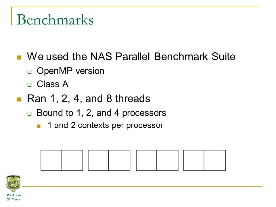 Benchmarks We used the NAS Parallel Benchmark Suite  OpenMP version  Class A Ran 1, 2, 4, and 8 threads  Bound to 1, 2, and 4 processors 1 and 2 contexts per processor
