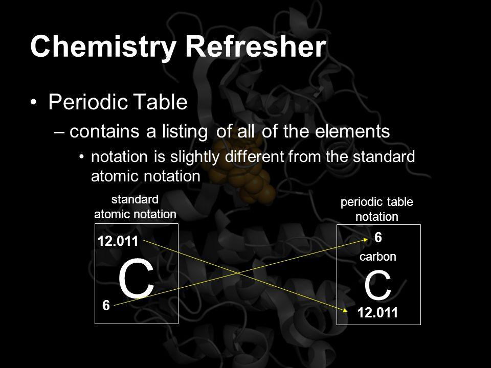 reactive group Biomolecules Amino Acid Structure N H H CC R O O H H How is a protein made from an amino acid.