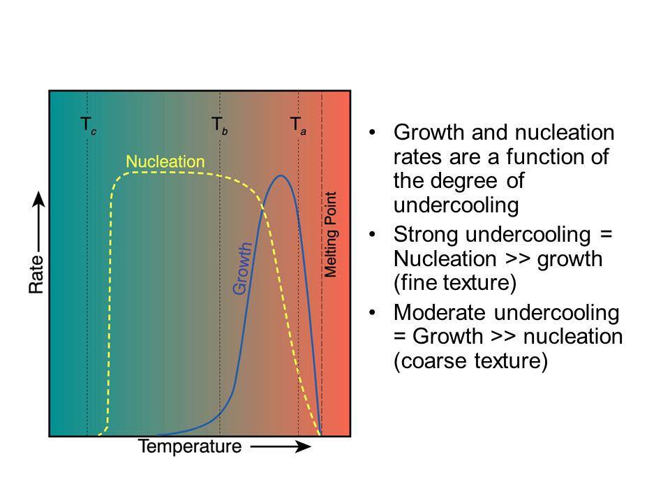 Poekilitic texture Crystallization sequence Biotite > Feldspar