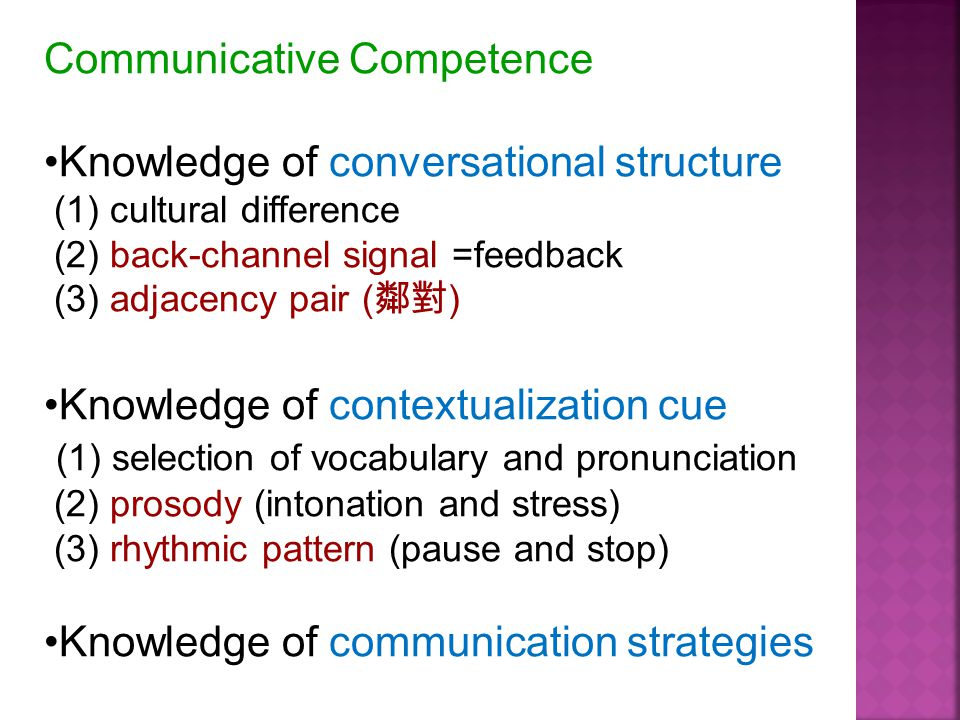 Communicative Competence Knowledge of conversational structure (1) cultural difference (2) back-channel signal =feedback (3) adjacency pair ( 鄰對 ) Knowledge of contextualization cue (1) selection of vocabulary and pronunciation (2) prosody (intonation and stress) (3) rhythmic pattern (pause and stop) Knowledge of communication strategies