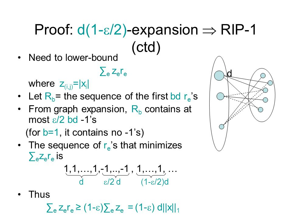 Proof: d(1-  /2)-expansion  RIP-1 (ctd) Need to lower-bound ∑ e z e r e where z (i,j) =|x i | Let R b = the sequence of the first bd r e 's From graph expansion, R b contains at most  /2 bd -1's (for b=1, it contains no -1's) The sequence of r e 's that minimizes ∑ e z e r e is 1,1,…,1,-1,..,-1, 1,…,1, … d  /2 d (1-  /2)d Thus ∑ e z e r e ≥ (1-  )∑ e z e = (1-  ) d||x|| 1 d