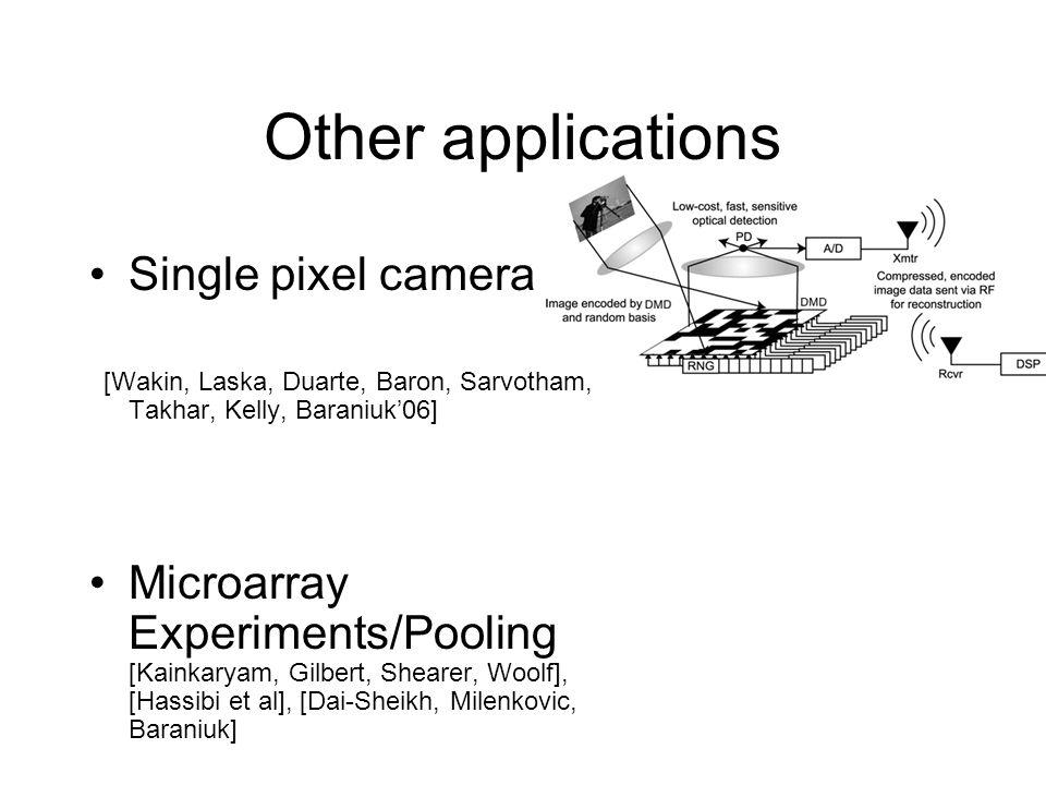 Other applications Single pixel camera [Wakin, Laska, Duarte, Baron, Sarvotham, Takhar, Kelly, Baraniuk'06] Microarray Experiments/Pooling [Kainkaryam