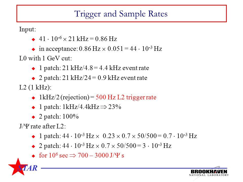 STAR Trigger and Sample Rates Input:  41  10 -6  21 kHz = 0.86 Hz  in acceptance: 0.86 Hz  0.051 = 44  10 -3 Hz L0 with 1 GeV cut:  1 patch: 21 kHz/4.8 = 4.4 kHz event rate  2 patch: 21 kHz/24 = 0.9 kHz event rate L2 (1 kHz):  1kHz/2 (rejection) = 500 Hz L2 trigger rate  1 patch: 1kHz/4.4kHz  23%  2 patch: 100% J/  rate after L2:  1 patch: 44  10 -3 Hz  0.23  0.7  50/500 = 0.7  10 -3 Hz  2 patch: 44  10 -3 Hz  0.7  50/500 = 3  10 -3 Hz  for 10 6 sec  700 – 3000 J/  s