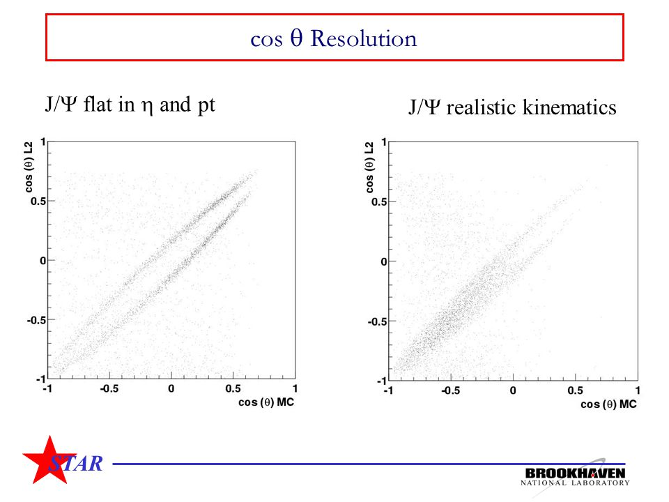 STAR cos  Resolution J/  flat in  and pt J/  realistic kinematics
