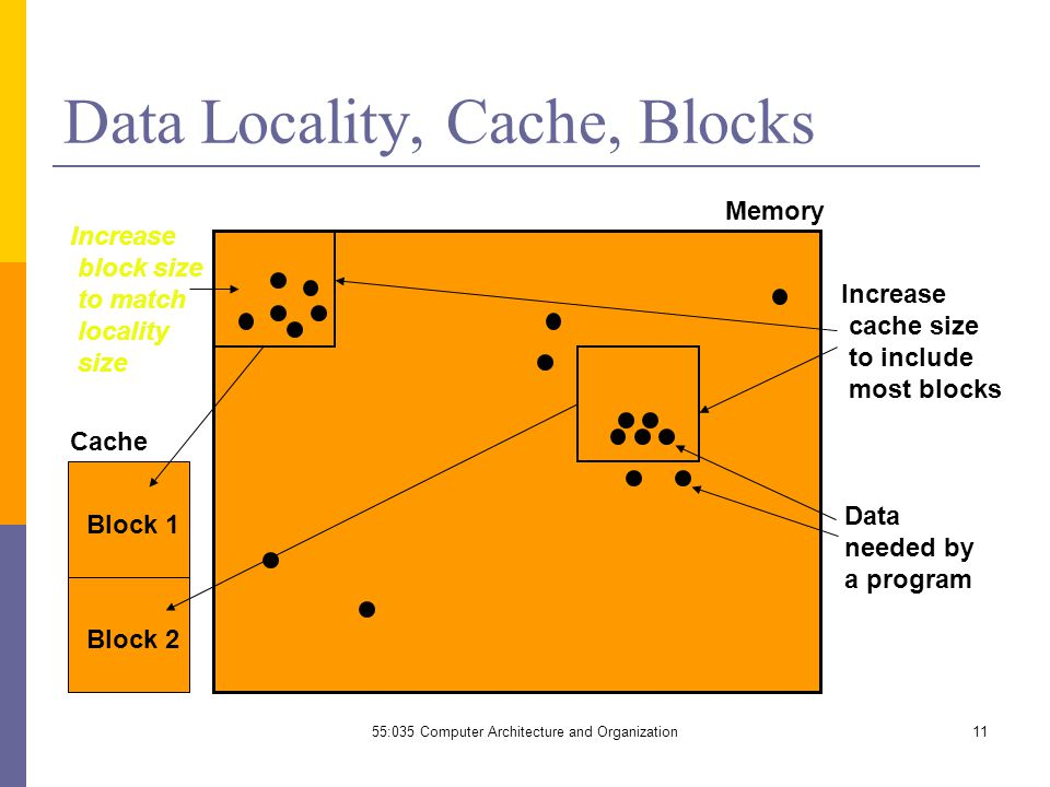 11 Data Locality, Cache, Blocks Increase block size to match locality size Increase cache size to include most blocks Data needed by a program Block 1 Block 2 Memory Cache