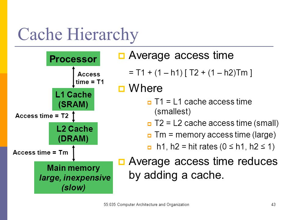 55:035 Computer Architecture and Organization43 Cache Hierarchy  Average access time = T1 + (1 – h1) [ T2 + (1 – h2)Tm ]  Where  T1 = L1 cache access time (smallest)  T2 = L2 cache access time (small)  Tm = memory access time (large)  h1, h2 = hit rates (0 ≤ h1, h2 ≤ 1)  Average access time reduces by adding a cache.